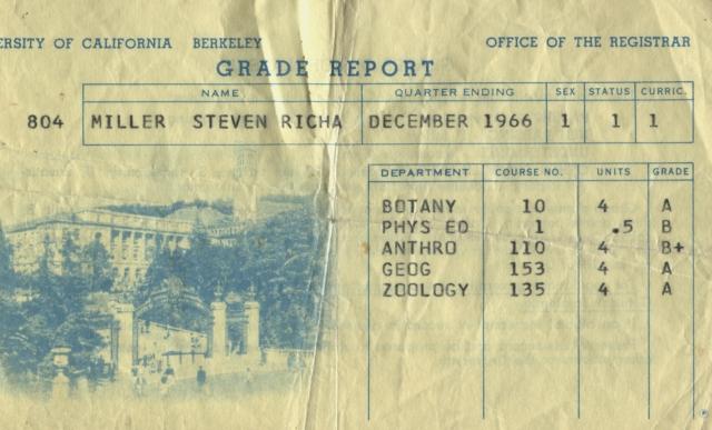 Grade report, Dec. 66